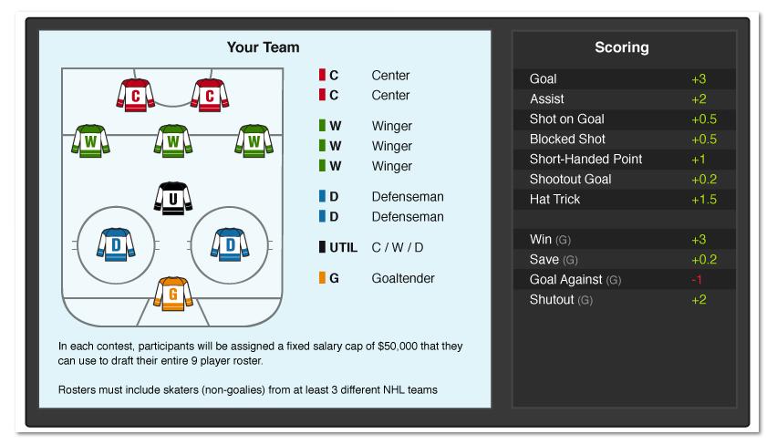 NHL Graphic
