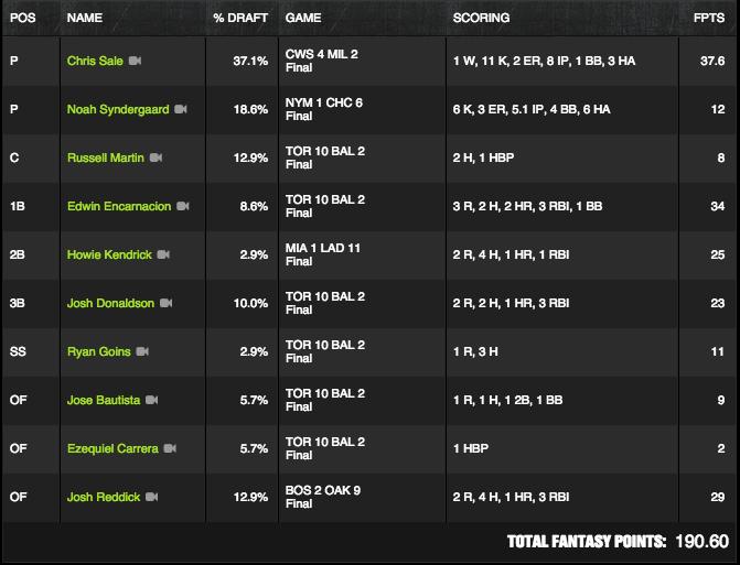 MLB Winner - May 12 - Sandstorm - $4M Qualifier