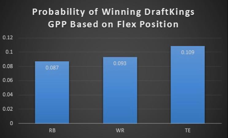 FLEX Position 2