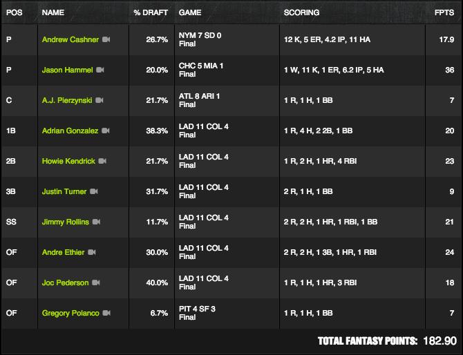MLB Winner - June 1 - plord64 - $4M Qual