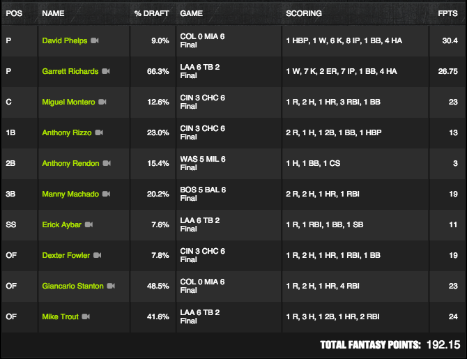MLB Winner - June 11 - Rayofhope - $120K Perfect Game