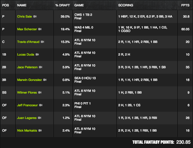 MLB Winner - June 14 - Paulie1time - $65K Moonshot