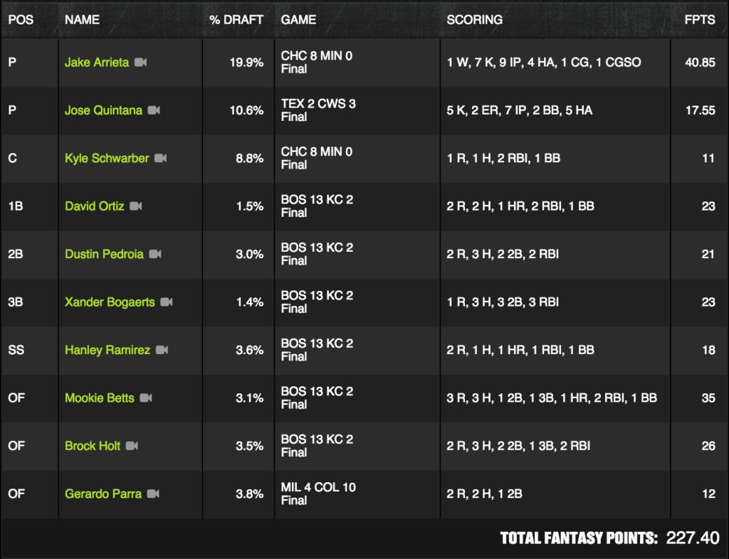 MLB Winner - June 21 - Milo1051 - $75K Moonshot