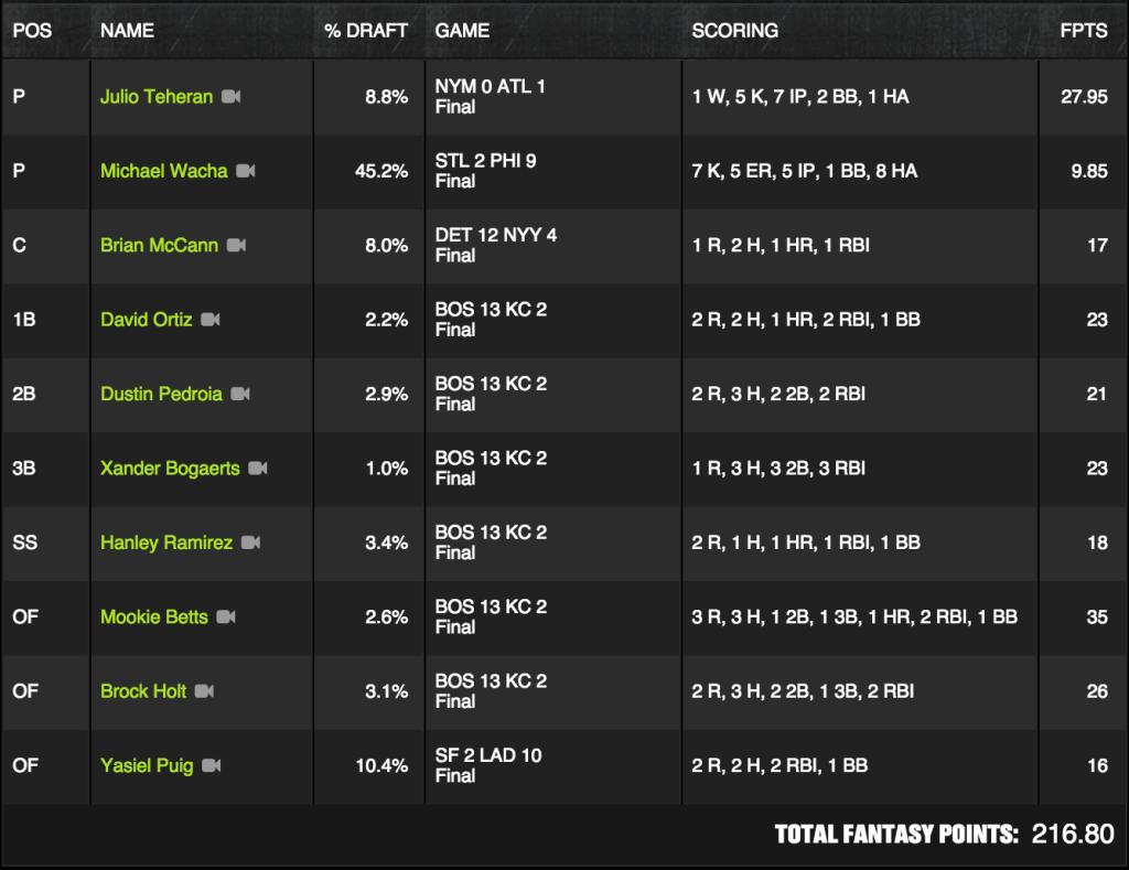 MLB Winner - June 21 - Ptskills - $120K Payoff Pitch