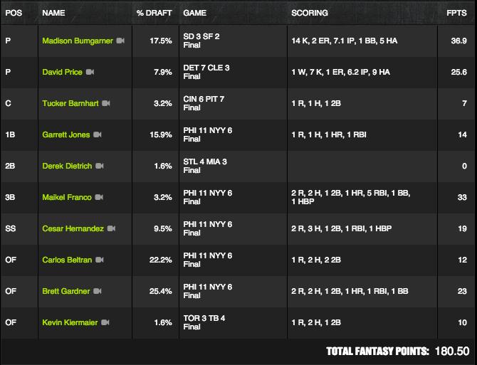 MLB Winner - June 23 - Schmoe330 - $4M Qual