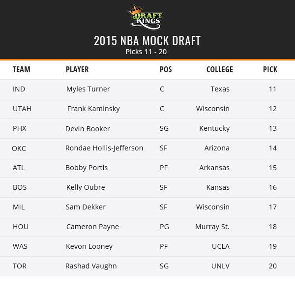 NBA Mock - 11-20