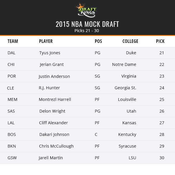 NBA Mock - 21-30