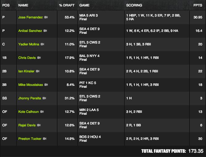 MLB Winner - July 22 - Metboi08 - $130K Payoff Pitch