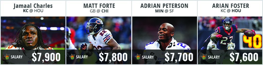 NFL Salary Release - RB Day 2