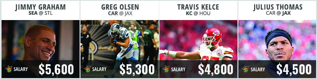 NFL Salary Release - TE Day 2