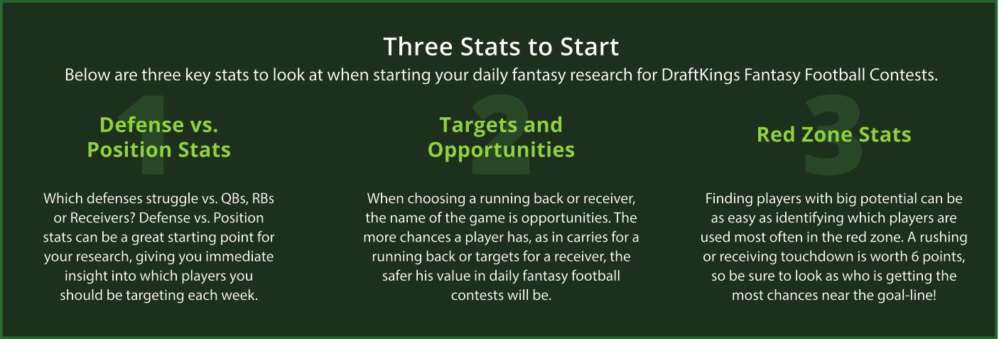 Three_Stats_Image
