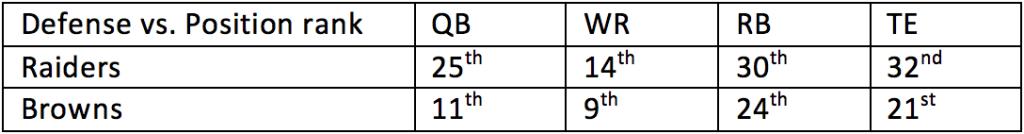 18. Raiders vs. Browns 1