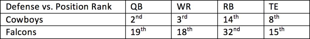 23. Falcons vs. Cowboys 1