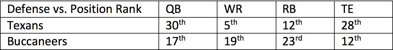 8. Buccaneers vs. Texans 1