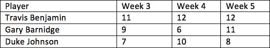 10. Broncos vs. Browns 2