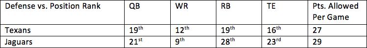 12. Texans vs. Jaguars 1