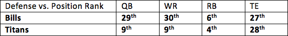 4. Bills vs. Titans 1