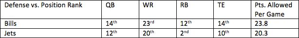 1. Bills vs. Jets 1