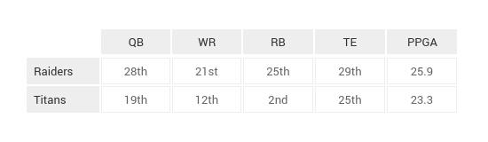 NFL_Game_Breakdown_Tables_Week_12 (10)