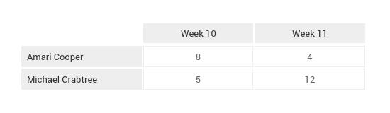 NFL_Game_Breakdown_Tables_Week_12 (11)