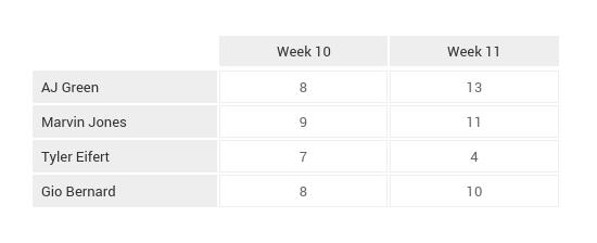 NFL_Game_Breakdown_Tables_Week_12 (15)