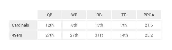 NFL_Game_Breakdown_Tables_Week_12 (18)