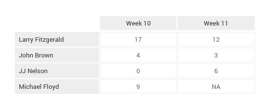 NFL_Game_Breakdown_Tables_Week_12 (19)