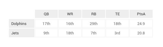 NFL_Game_Breakdown_Tables_Week_12 (2)