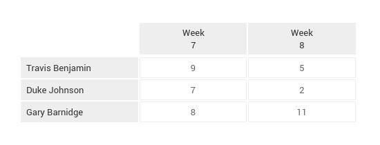 NFL_Game_Breakdown_Tables_Week_12 (25)