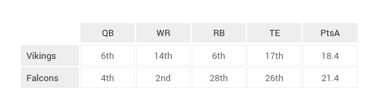 NFL_Game_Breakdown_Tables_Week_12 (4)