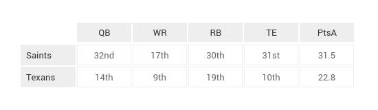 NFL_Game_Breakdown_Tables_Week_12 (6)
