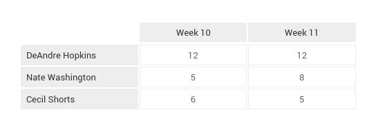 NFL_Game_Breakdown_Tables_Week_12 (7)
