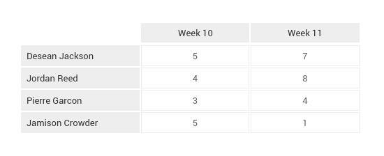 NFL_Game_Breakdown_Tables_Week_12 (9)