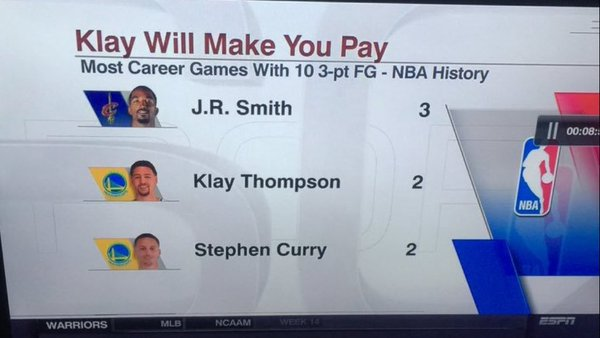 J.R. Smith 3's
