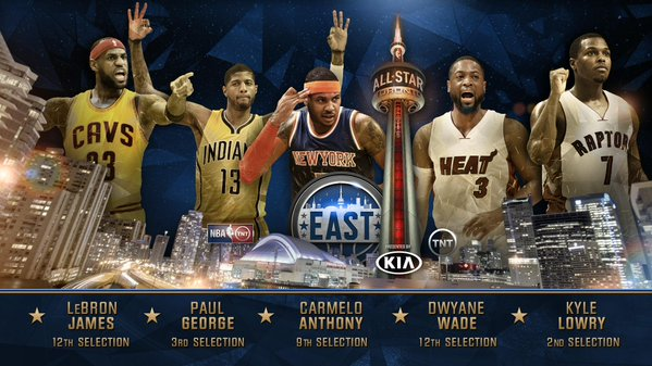 NBA East All Star