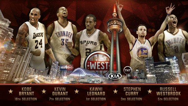 NBA West All Star