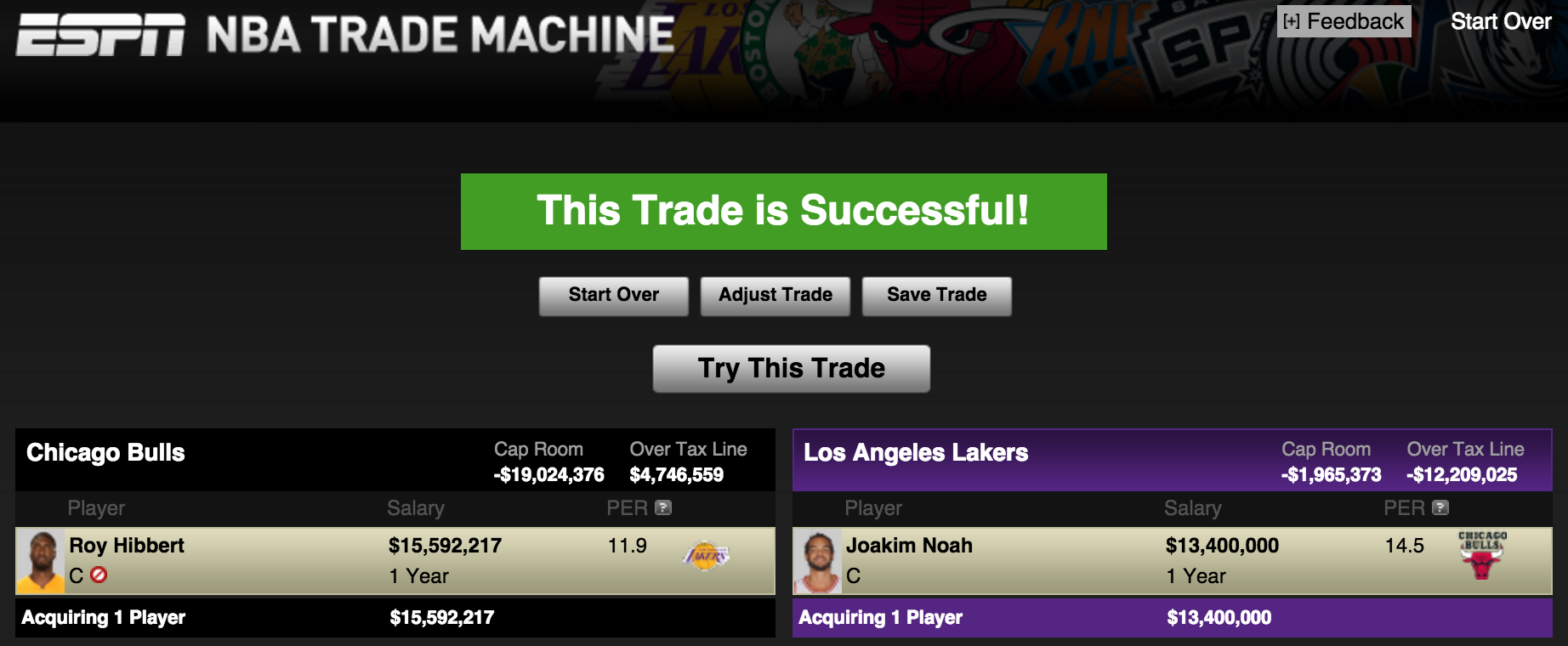 Chicago trade options