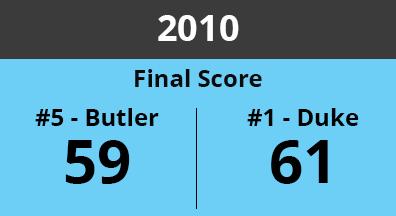 1 butler - Copy