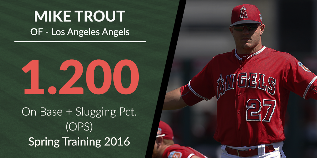 7 - Mike Trout
