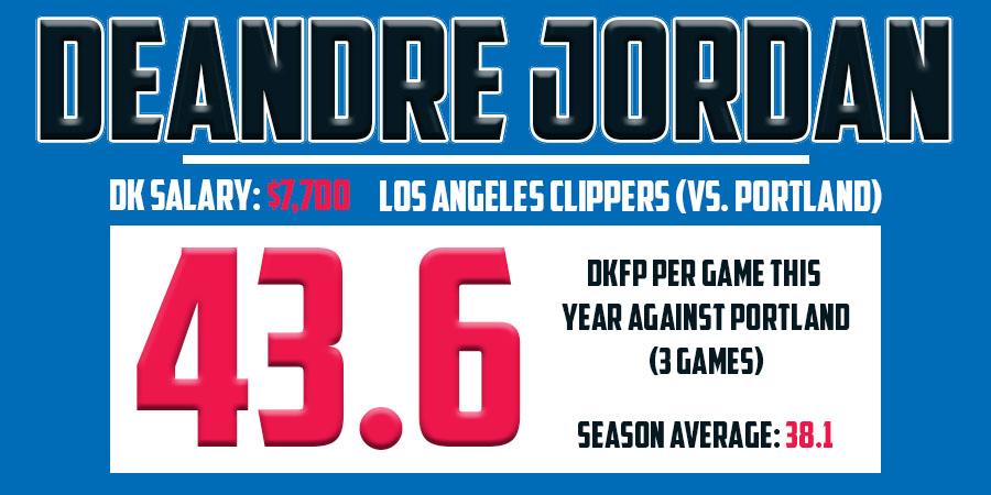 DeAndre Jordan Stats - March 24th