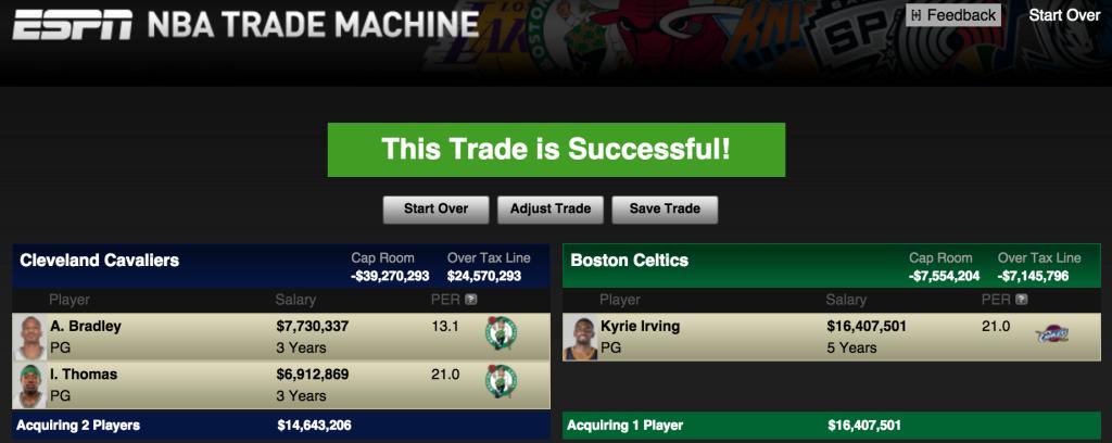 Kyrie Celtics Trade