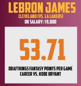 Mar10 - LeBron James