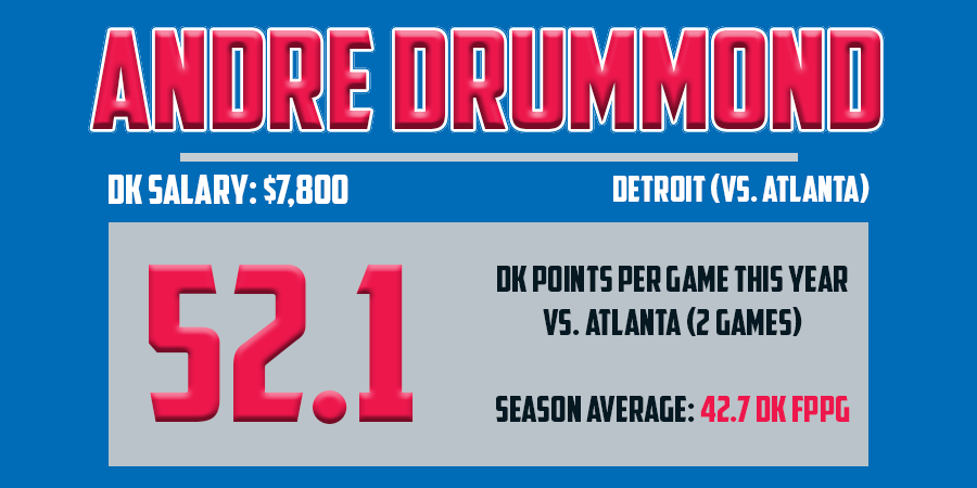 Mar16 - Andre Drummond