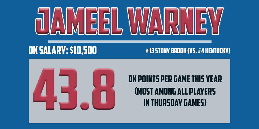 Mar16 - Jameel Warney CBB