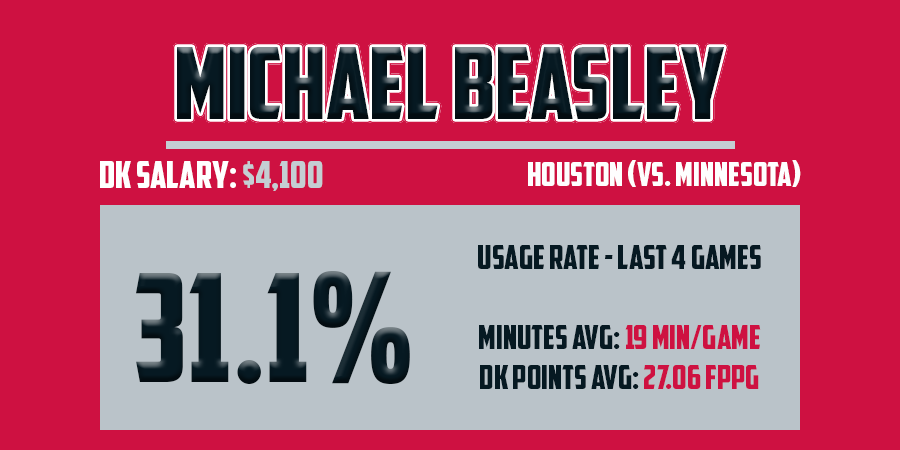 Mar18 - Michael Beasley