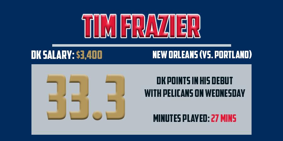 Mar18 - Tim Frazier