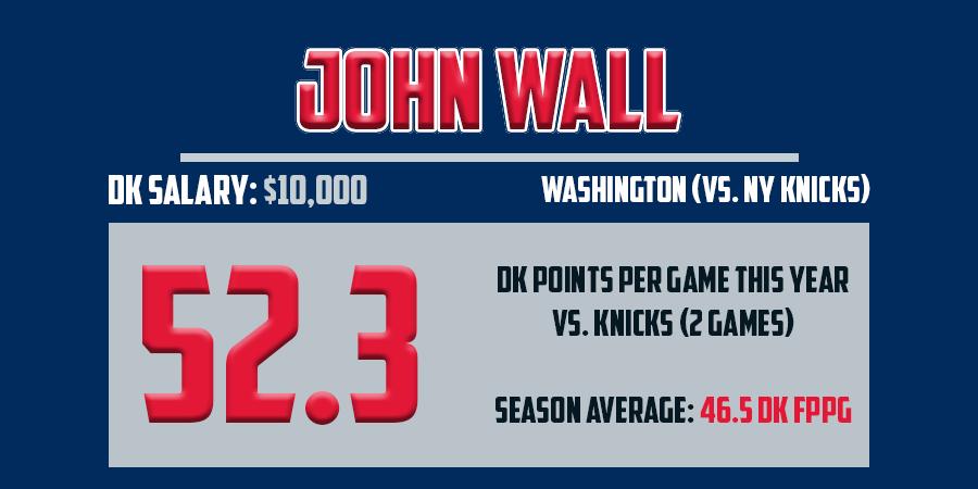 Mar19 - John Wall