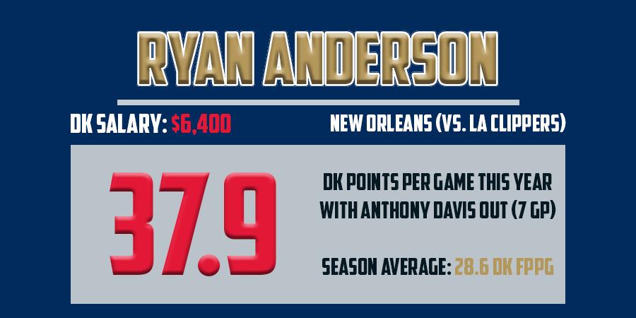 Mar20 - Ryan Anderson