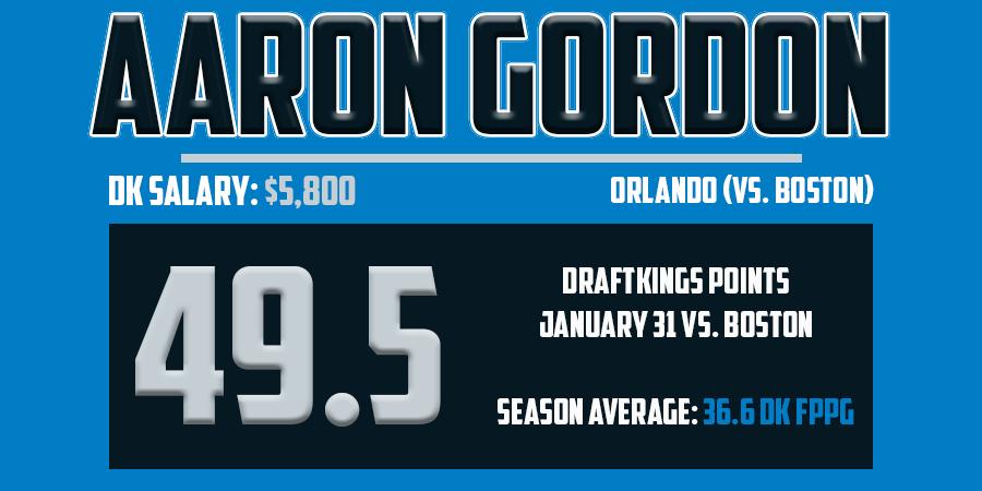 Mar21 - Aaron Gordon