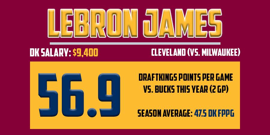 Mar23 - LeBron James